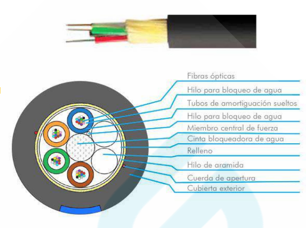 Cable de Fibra Óptica Monomodo ADSS de 48 Hilos